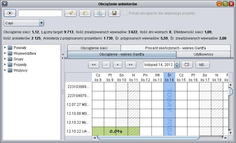 Cadas software pomoc capi wykres gantta wykres pokazujcy obcienie realizowanych projektw ccuart Choice Image